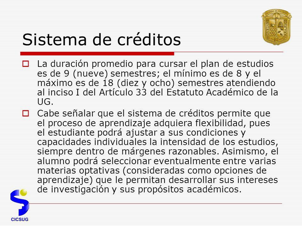 Sistema de créditos