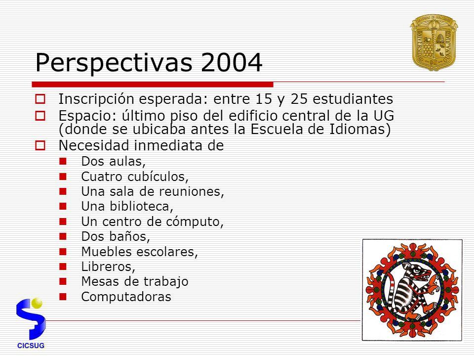 Perspectivas 2004 Inscripción esperada: entre 15 y 25 estudiantes