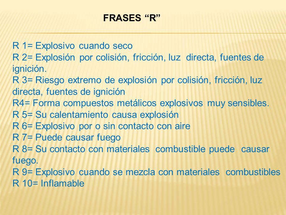 FRASES R R 1= Explosivo cuando seco. R 2= Explosión por colisión, fricción, luz directa, fuentes de ignición.