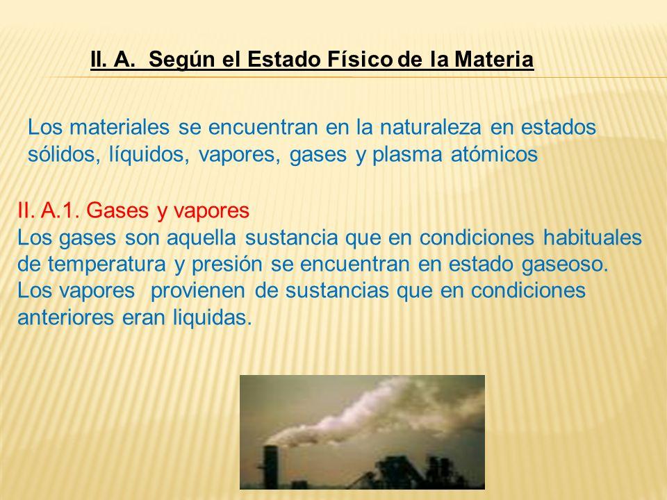 II. A. Según el Estado Físico de la Materia