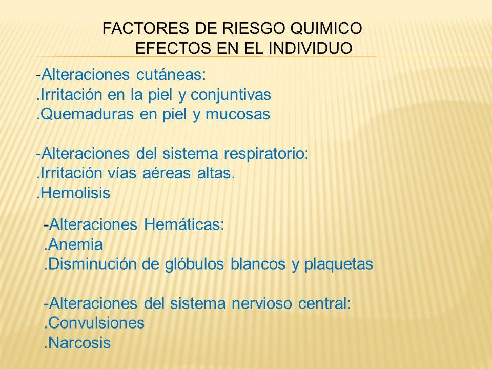FACTORES DE RIESGO QUIMICO EFECTOS EN EL INDIVIDUO