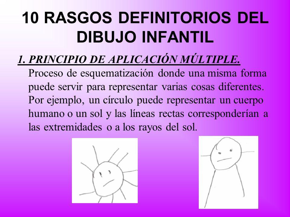 10 RASGOS DEFINITORIOS DEL DIBUJO INFANTIL