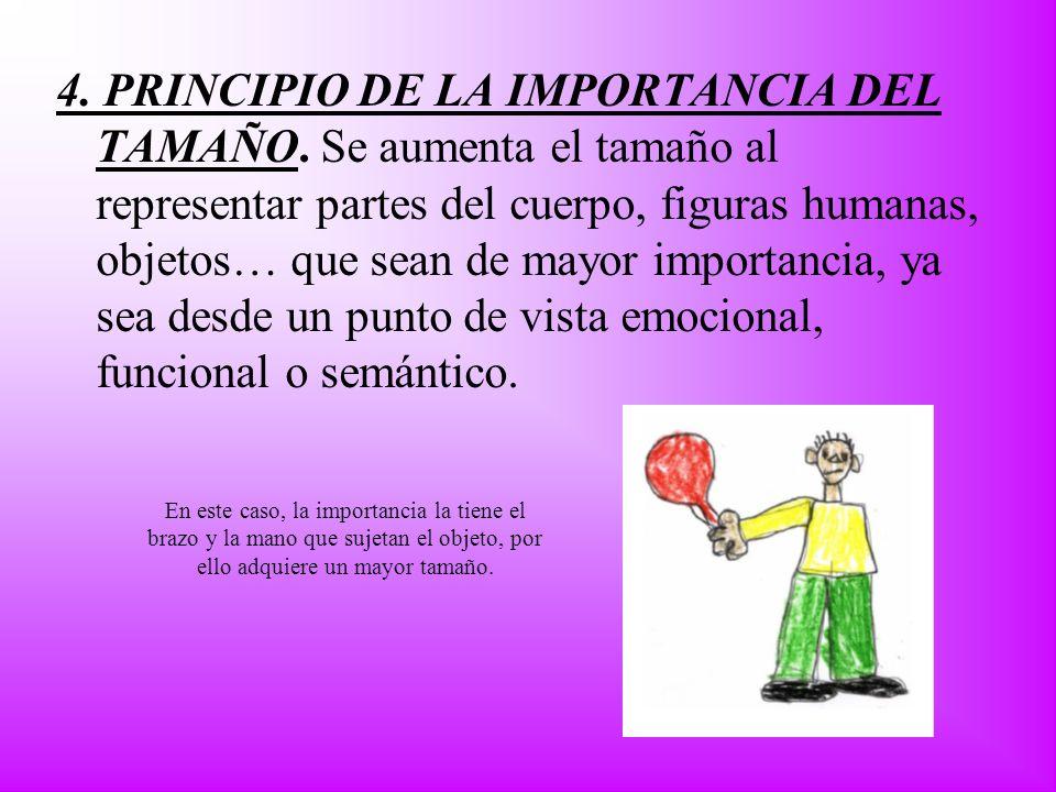 4. PRINCIPIO DE LA IMPORTANCIA DEL TAMAÑO