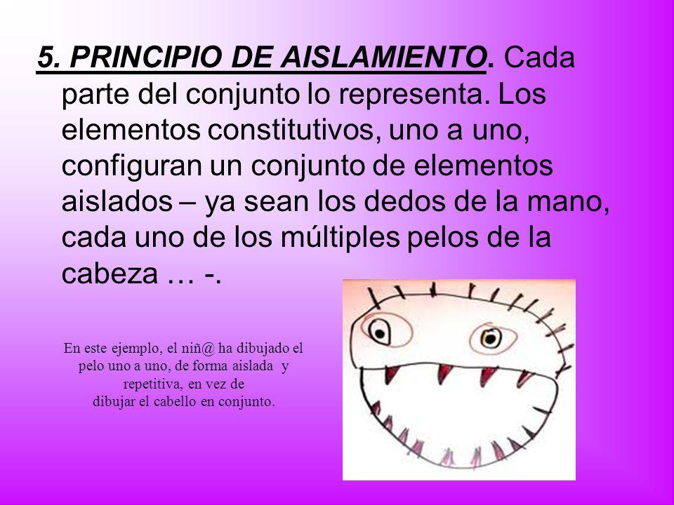 5. PRINCIPIO DE AISLAMIENTO. Cada parte del conjunto lo representa