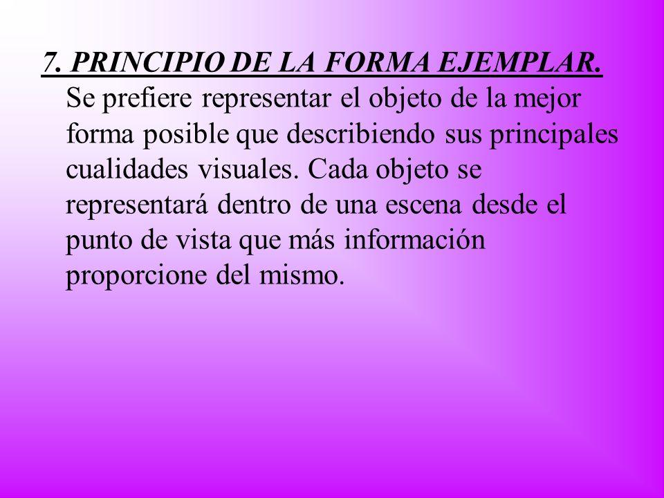 7. PRINCIPIO DE LA FORMA EJEMPLAR