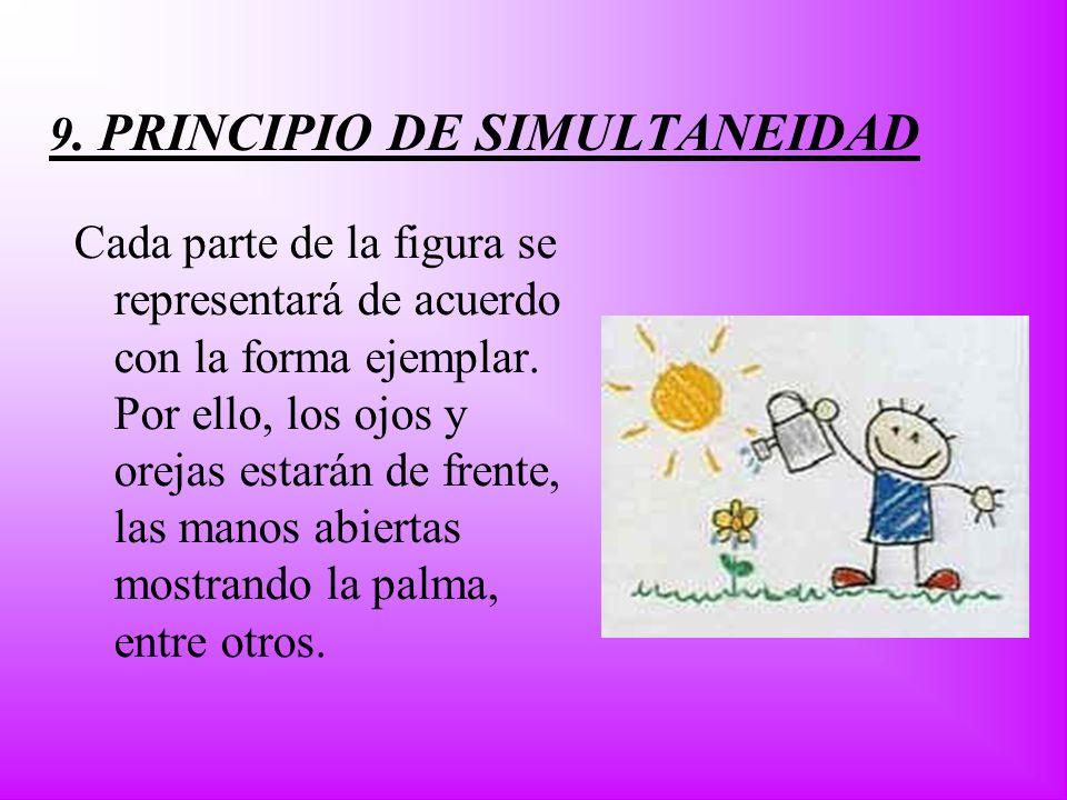 9. PRINCIPIO DE SIMULTANEIDAD