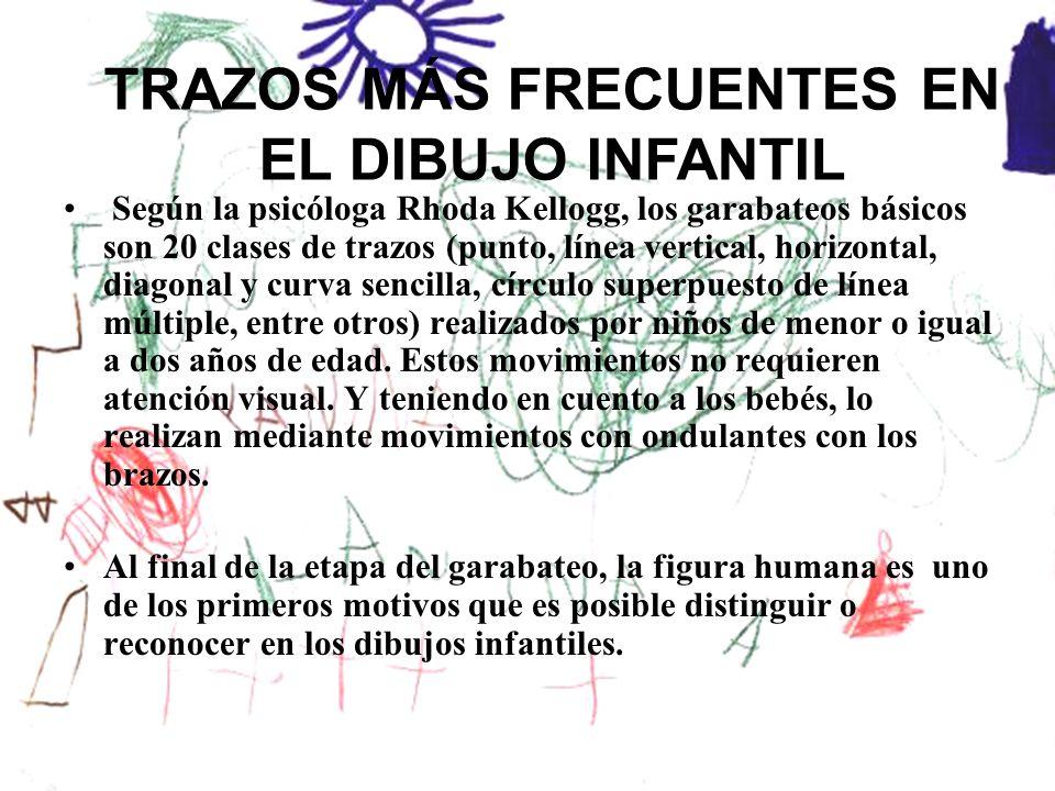 TRAZOS MÁS FRECUENTES EN EL DIBUJO INFANTIL