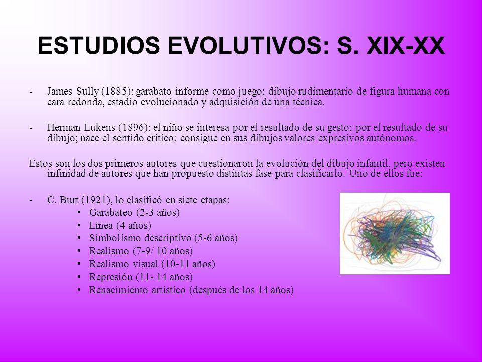 ESTUDIOS EVOLUTIVOS: S. XIX-XX