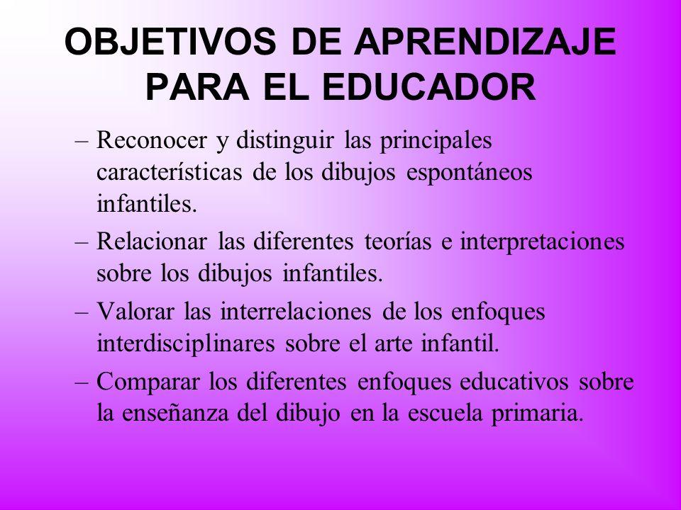 OBJETIVOS DE APRENDIZAJE PARA EL EDUCADOR