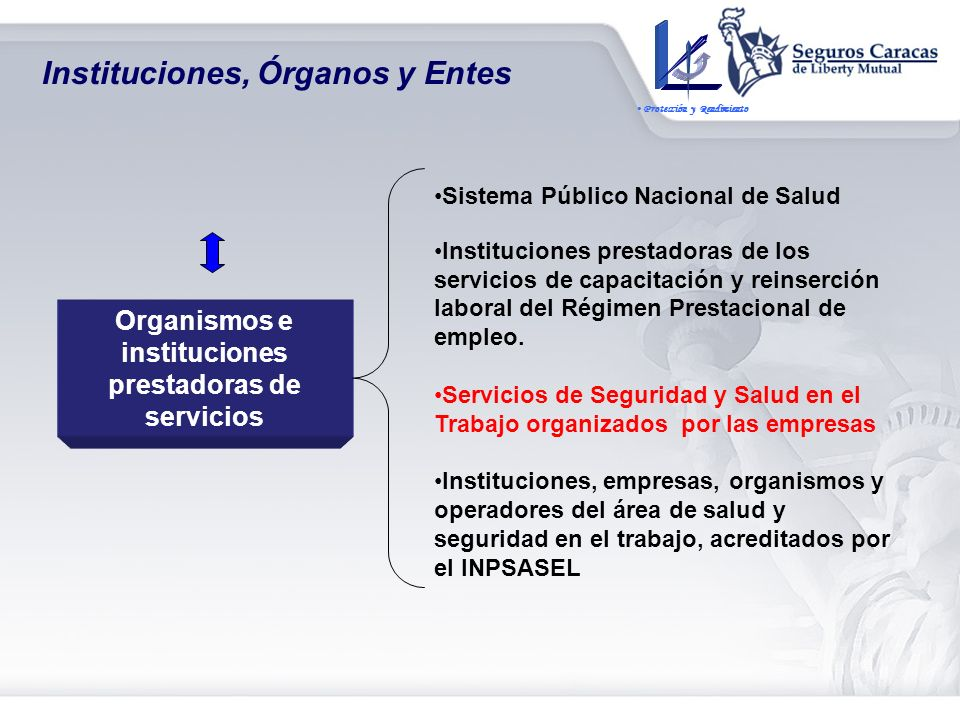Organismos e instituciones prestadoras de servicios