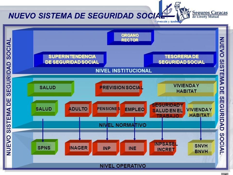 NUEVO SISTEMA DE SEGURIDAD SOCIAL