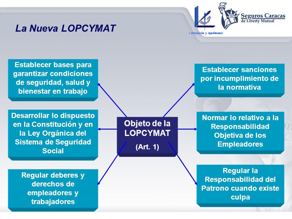 La Nueva LOPCYMAT Objeto de la LOPCYMAT
