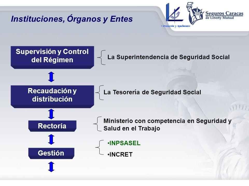 Supervisión y Control del Régimen Recaudación y distribución