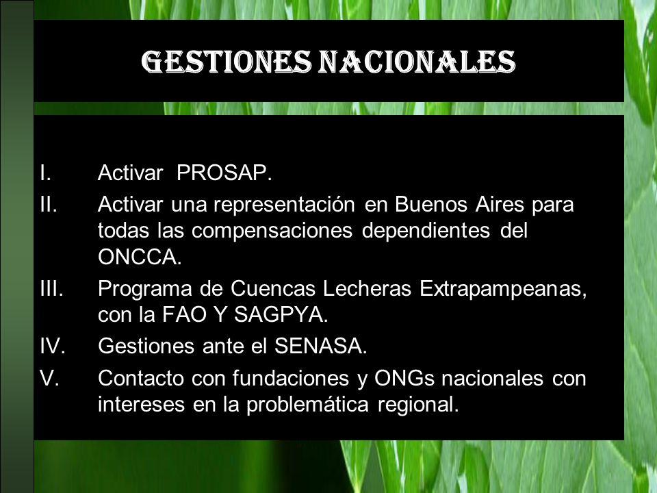 GESTIONES NACIONALES Activar PRODERNOA. Activar PROSAP.