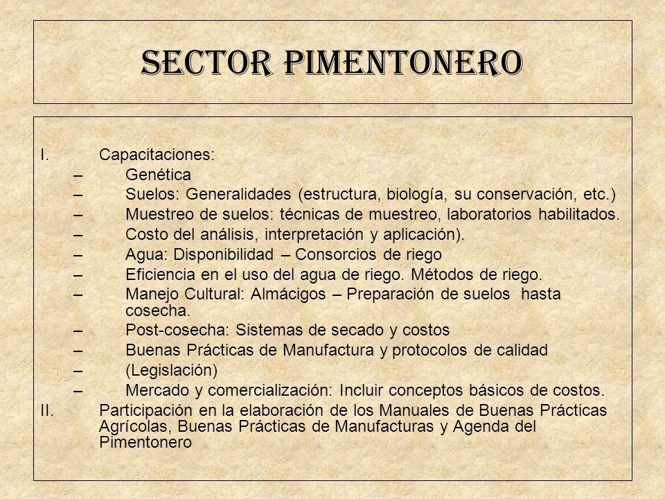 SECTOR PIMENTONERO Capacitaciones: Genética