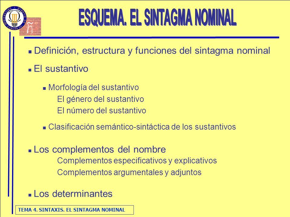 ESQUEMA. EL SINTAGMA NOMINAL