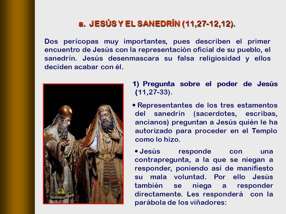 JESÚS Y EL SANEDRÍN (11,27‑12,12).