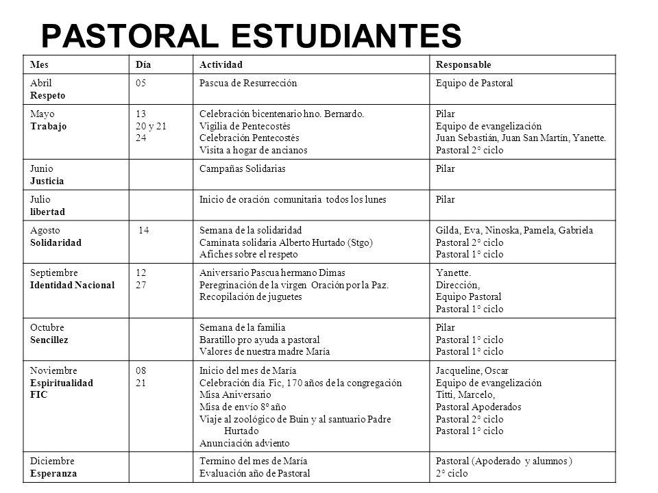 PASTORAL ESTUDIANTES Mes Día Actividad Responsable Abril Respeto 05