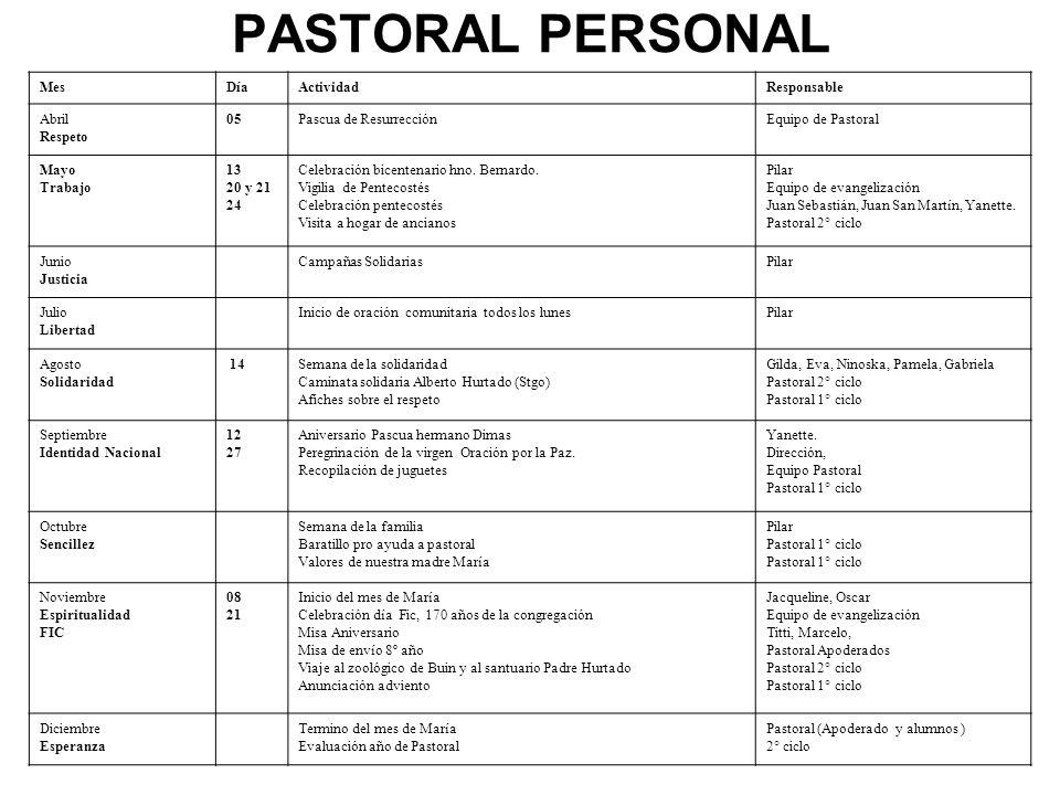 PASTORAL PERSONAL Mes Día Actividad Responsable Abril Respeto 05