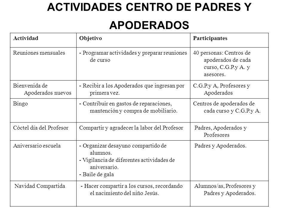 ACTIVIDADES CENTRO DE PADRES Y APODERADOS