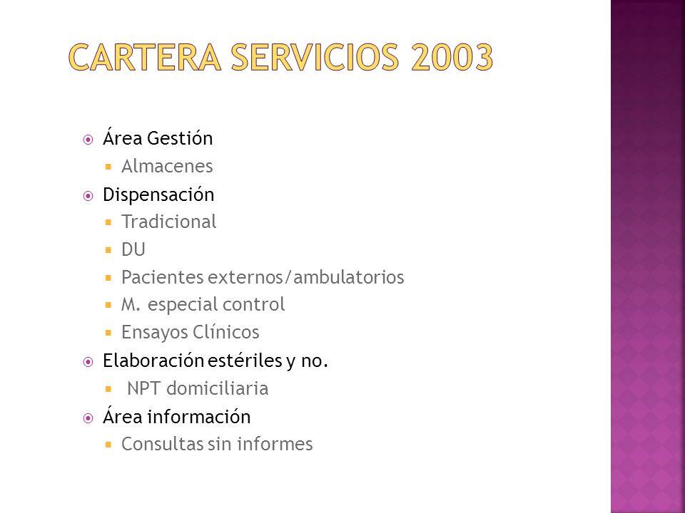 CARTERA SERVICIOS 2003 Área Gestión Almacenes Dispensación Tradicional