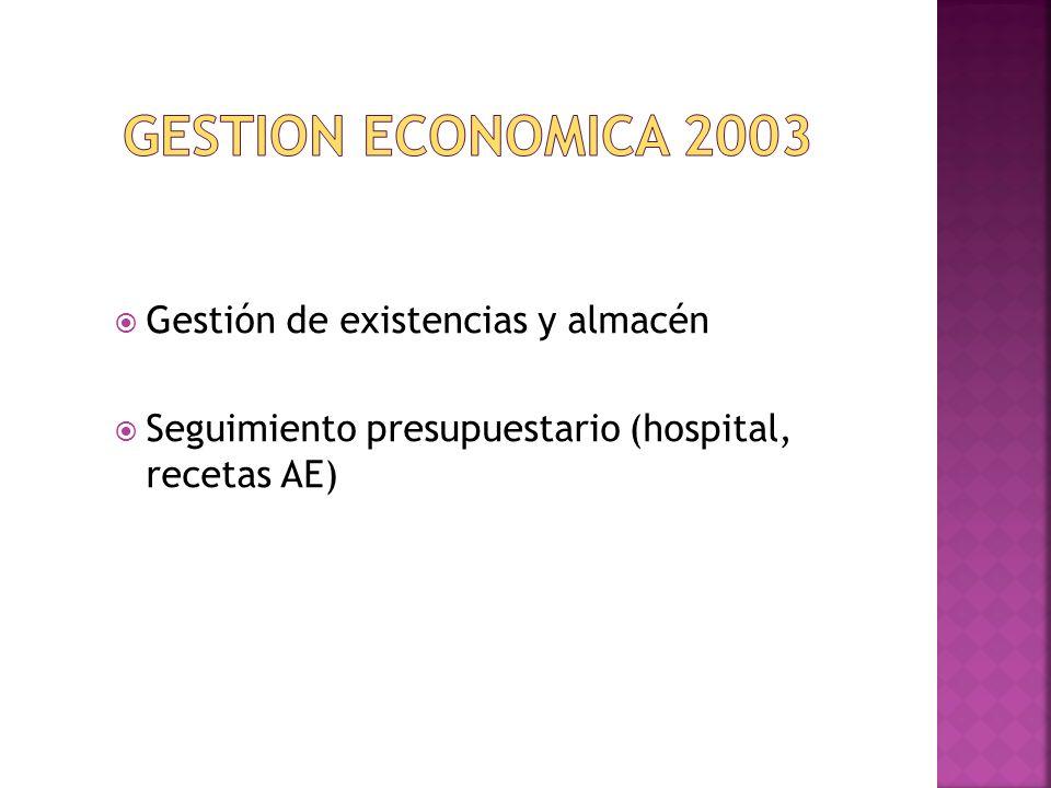 GESTION ECONOMICA 2003 Gestión de existencias y almacén