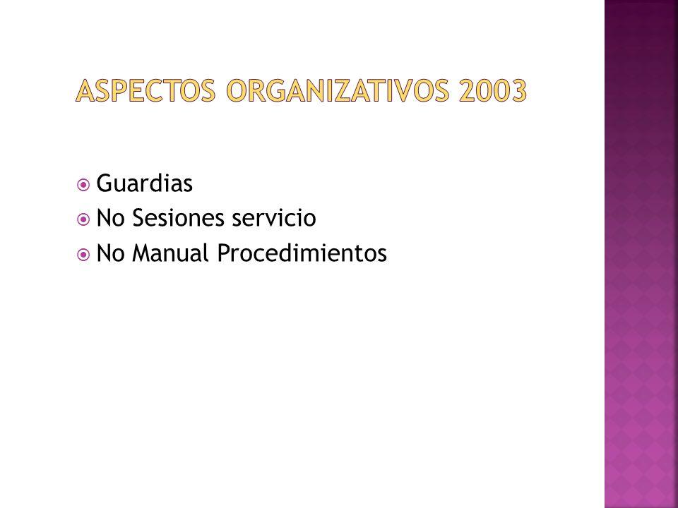 ASPECTOS ORGANIZATIVOS 2003