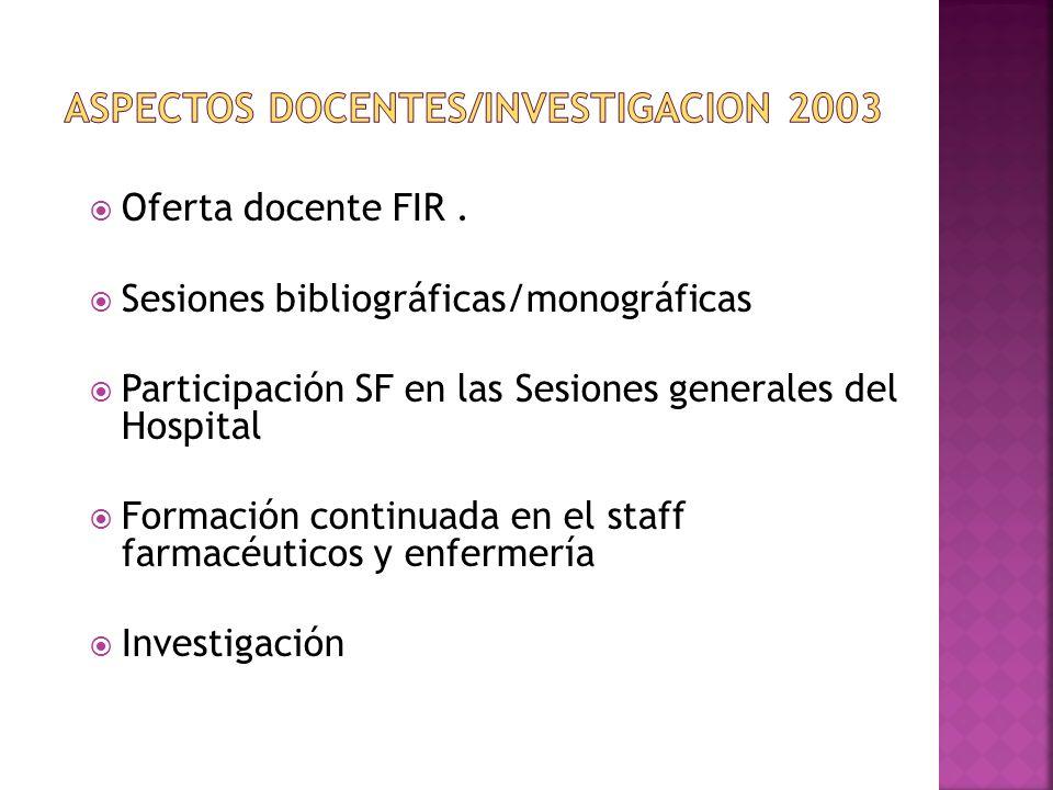 ASPECTOS DOCENTES/INVESTIGACION 2003