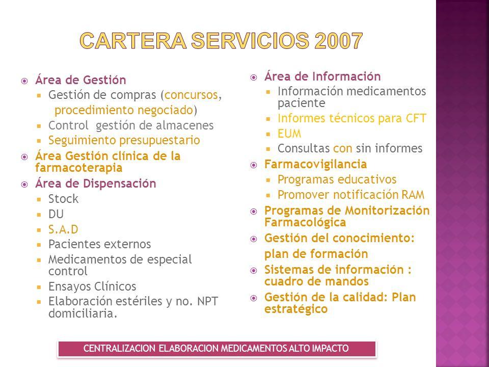 CENTRALIZACION ELABORACION MEDICAMENTOS ALTO IMPACTO