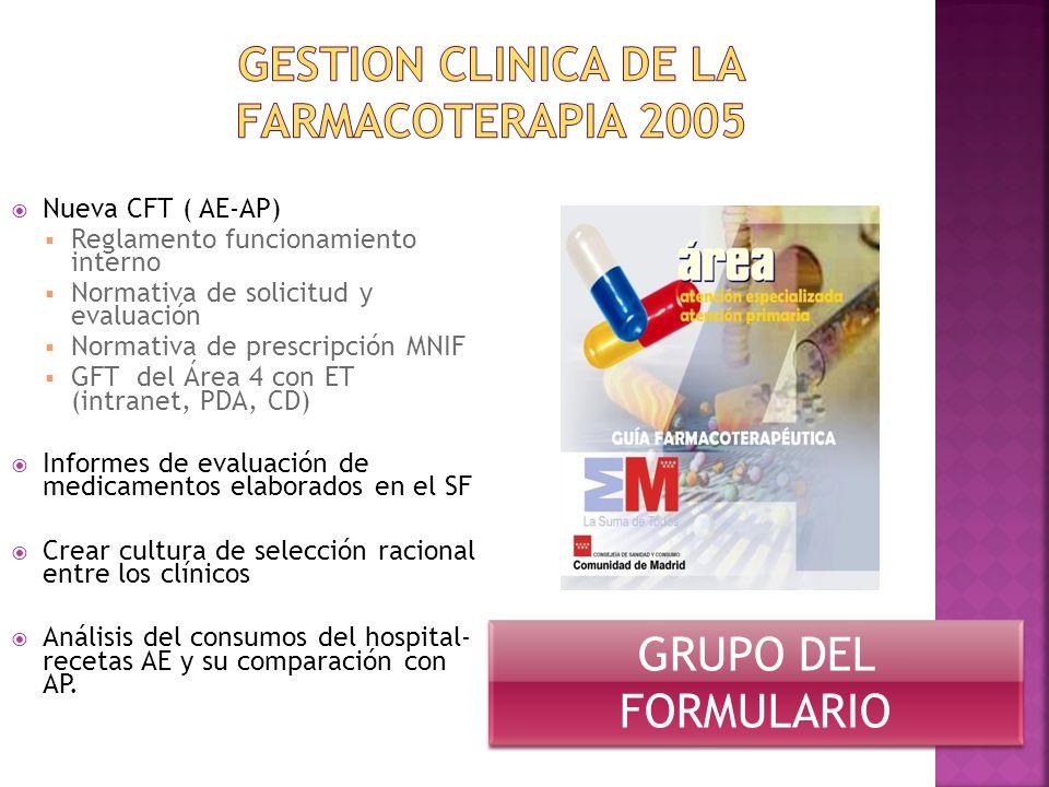 GESTION CLINICA DE LA FARMACOTERAPIA 2005