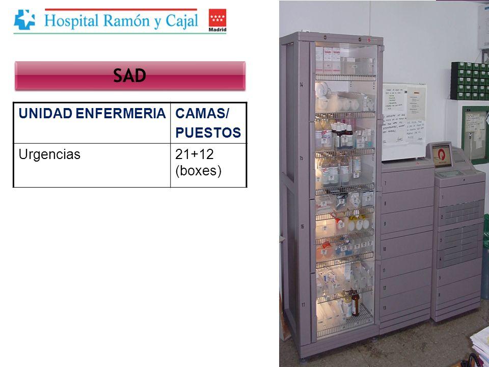 SAD UNIDAD ENFERMERIA CAMAS/ PUESTOS Urgencias 21+12 (boxes)