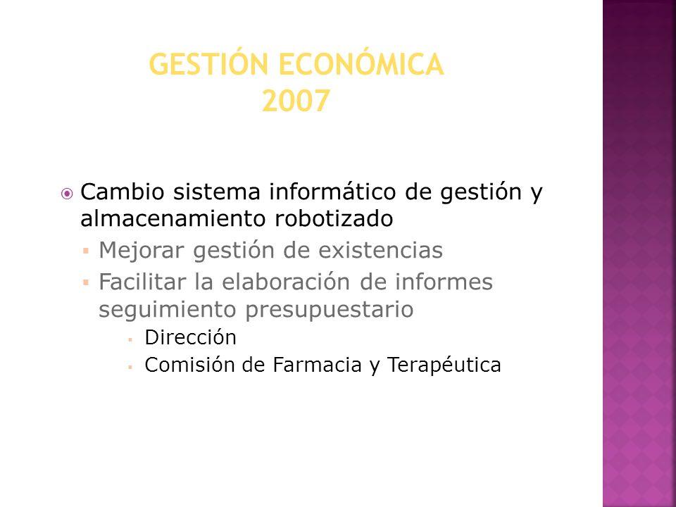 GESTIÓN ECONÓMICA 2007 Cambio sistema informático de gestión y almacenamiento robotizado. Mejorar gestión de existencias.