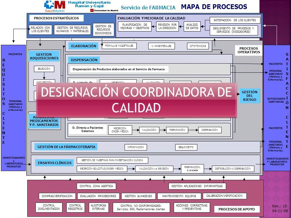 DESIGNACIÓN COORDINADORA DE CALIDAD