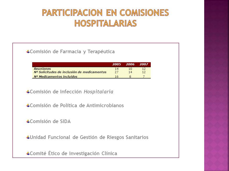 PARTICIPACION EN COMISIONES HOSPITALARIAS