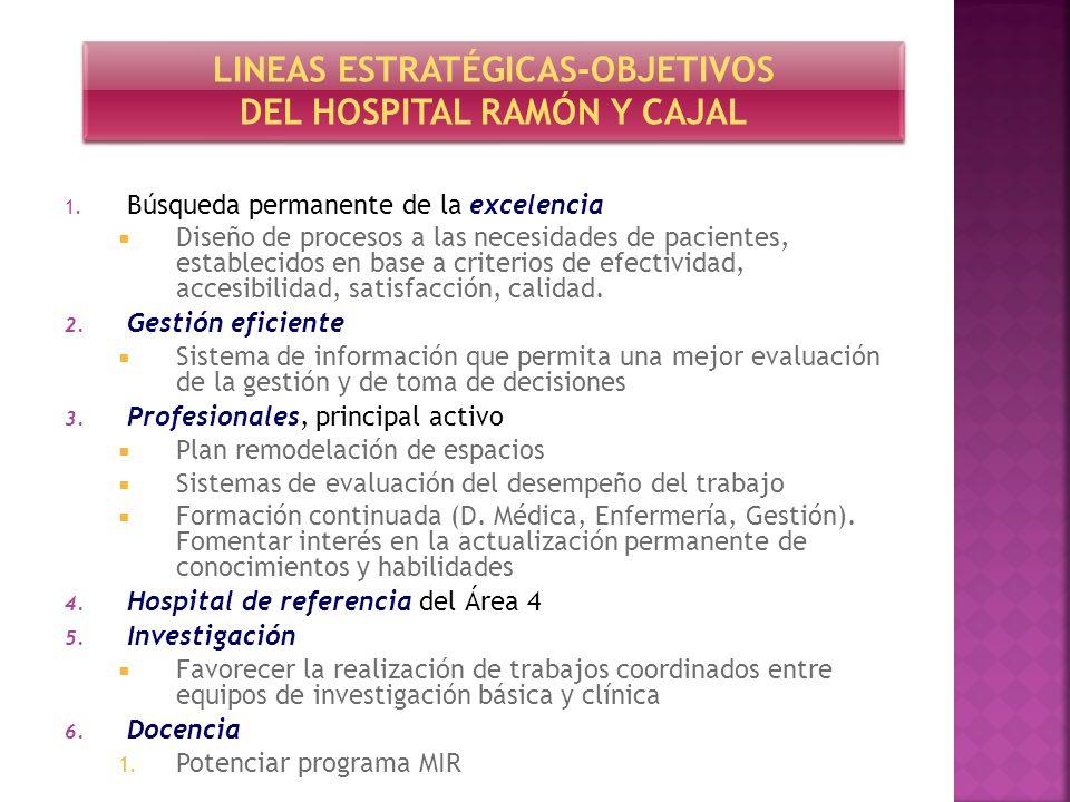 LINEAS ESTRATÉGICAS-OBJETIVOS DEL HOSPITAL RAMÓN Y CAJAL
