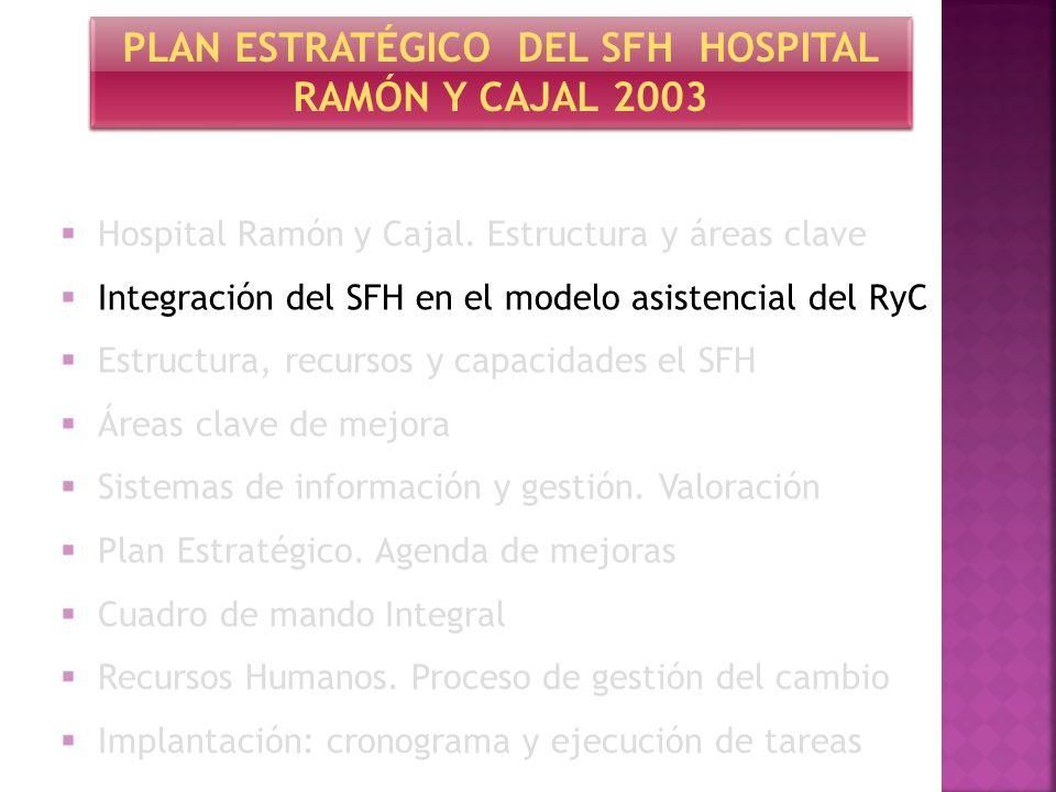 PLAN ESTRATÉGICO DEL SFH HOSPITAL RAMÓN Y CAJAL 2003