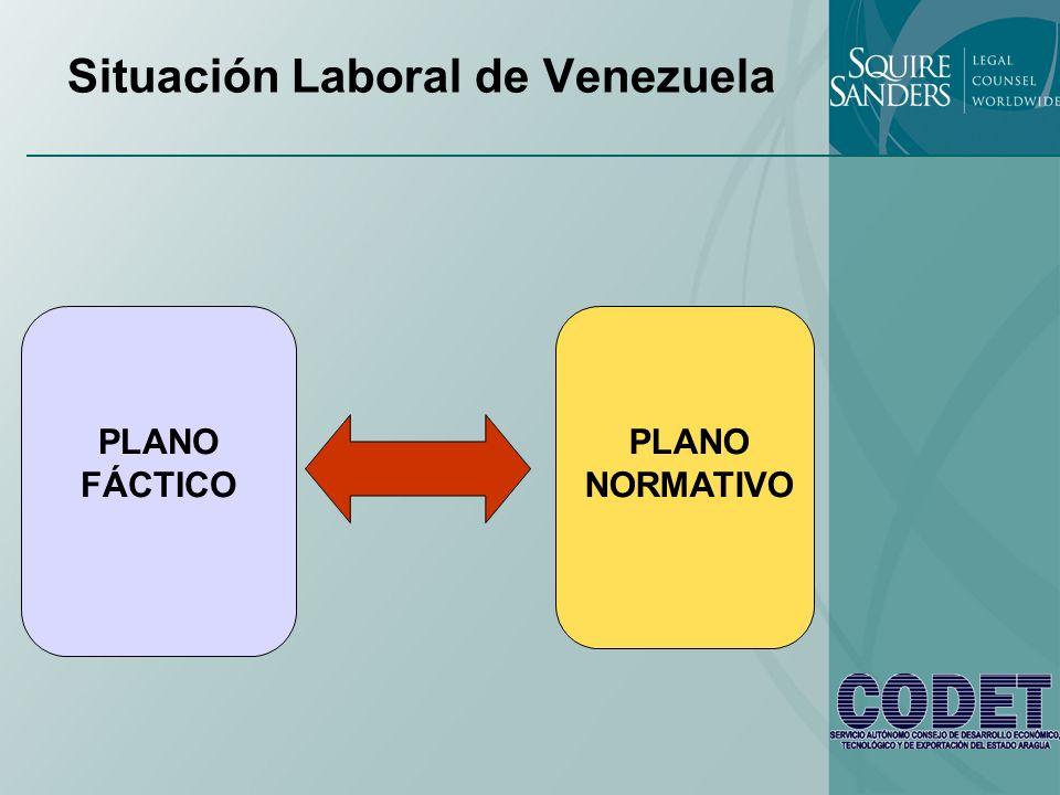 Situación Laboral de Venezuela