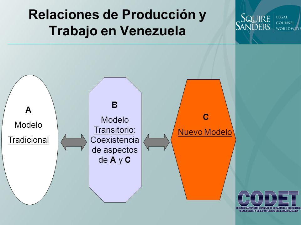 Relaciones de Producción y Trabajo en Venezuela