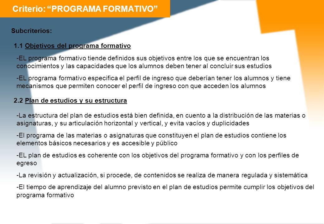 Criterio: PROGRAMA FORMATIVO