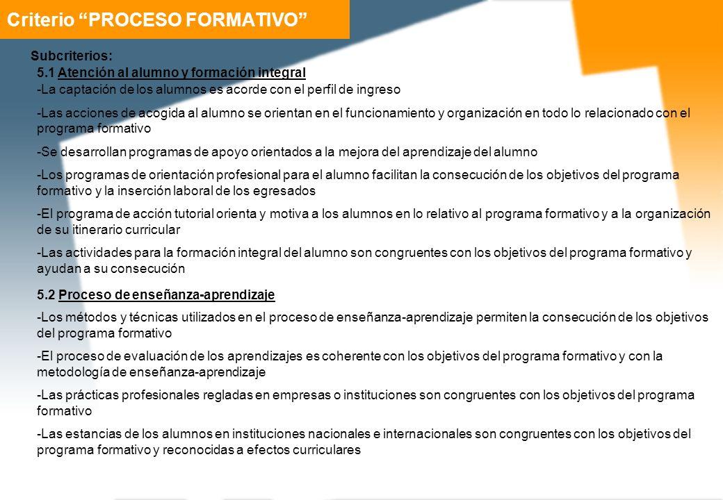 Criterio PROCESO FORMATIVO