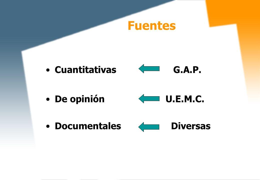 Fuentes Cuantitativas G.A.P. De opinión U.E.M.C.