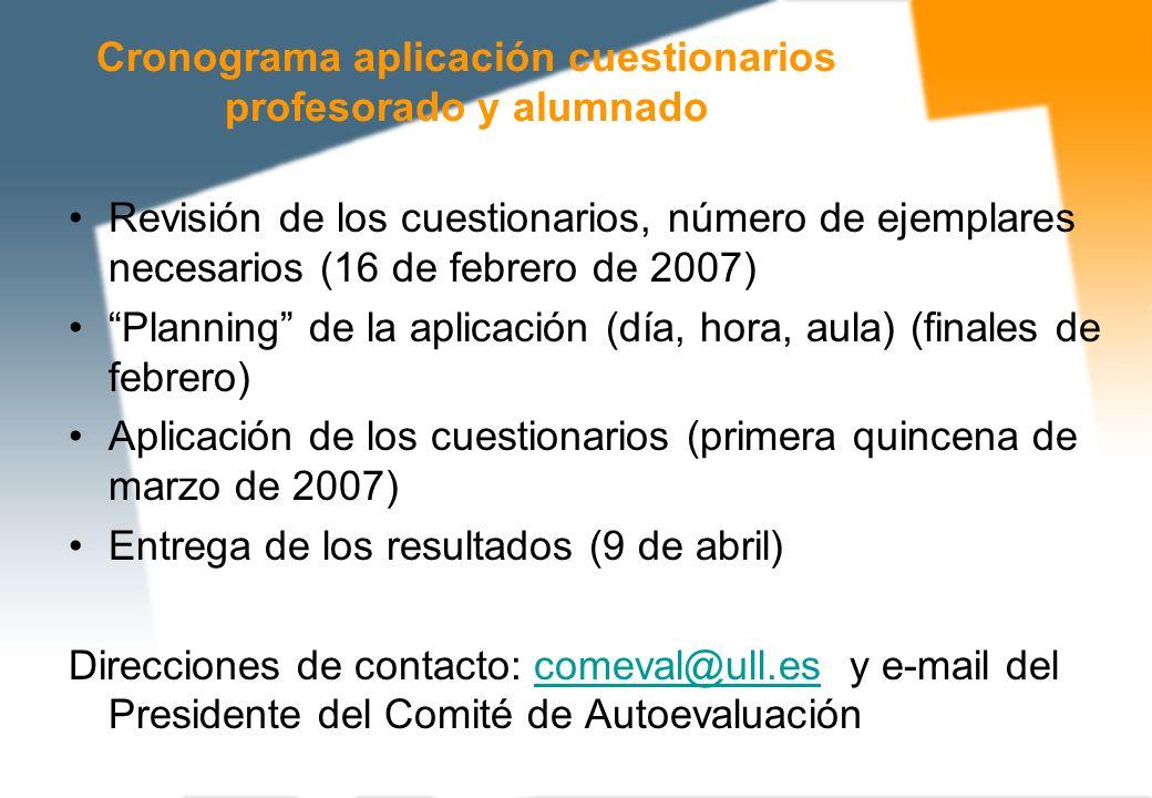 Cronograma aplicación cuestionarios profesorado y alumnado