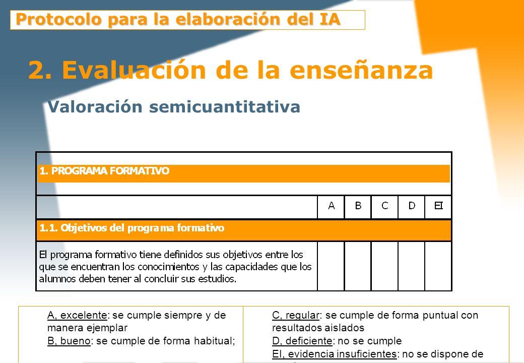 Evaluación: valoración semicuantitativa