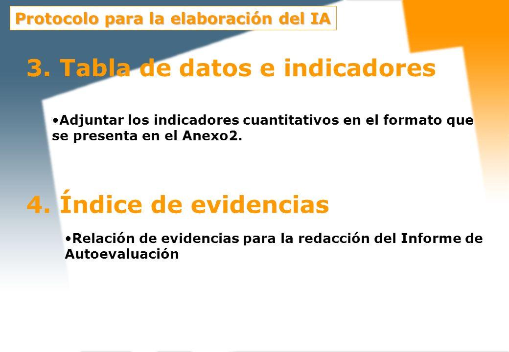 Tabla de dados e índice de evidencias