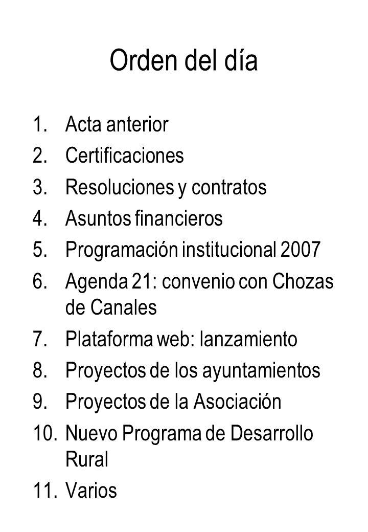 Orden del día Acta anterior Certificaciones Resoluciones y contratos