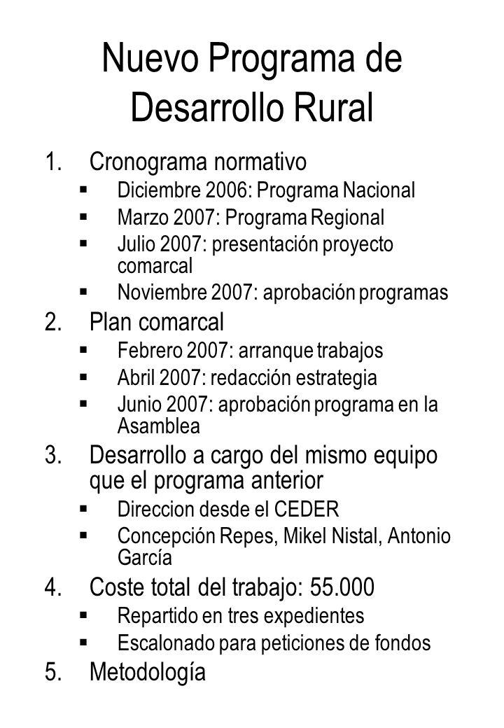 Nuevo Programa de Desarrollo Rural