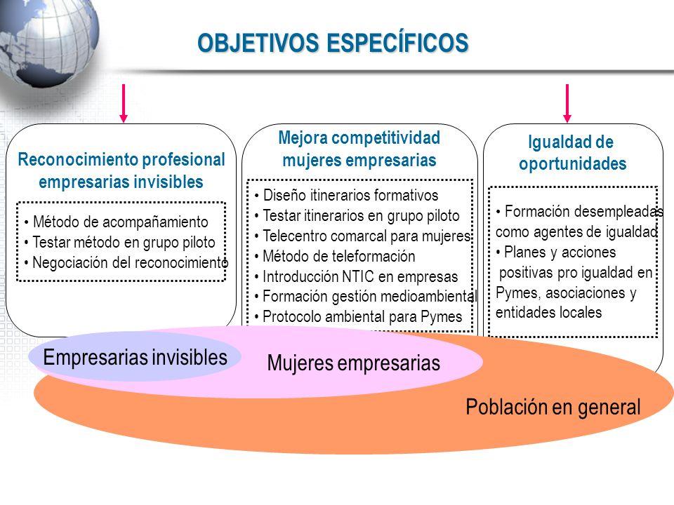 OBJETIVOS ESPECÍFICOS Reconocimiento profesional Mejora competitividad