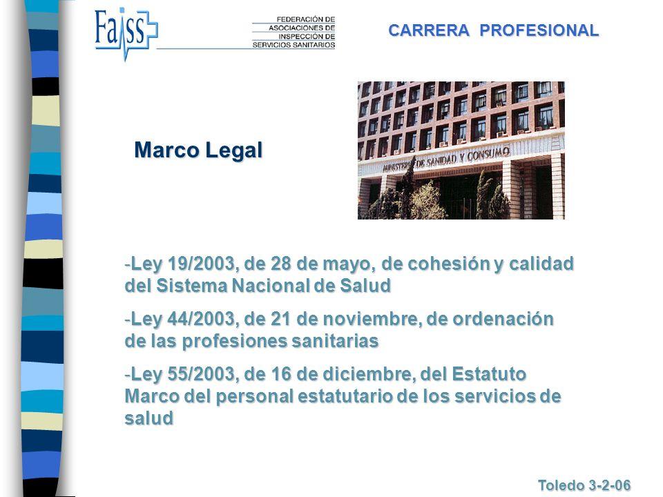 CARRERA PROFESIONAL Marco Legal. Ley 19/2003, de 28 de mayo, de cohesión y calidad del Sistema Nacional de Salud.