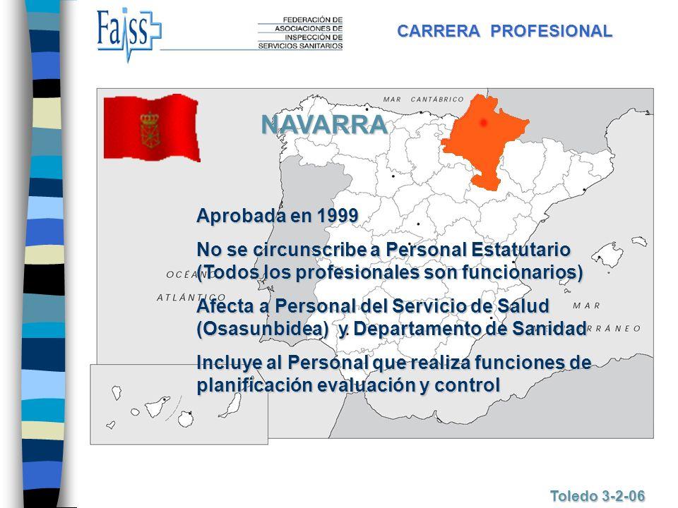 CARRERA PROFESIONAL NAVARRA. Aprobada en 1999. No se circunscribe a Personal Estatutario (Todos los profesionales son funcionarios)