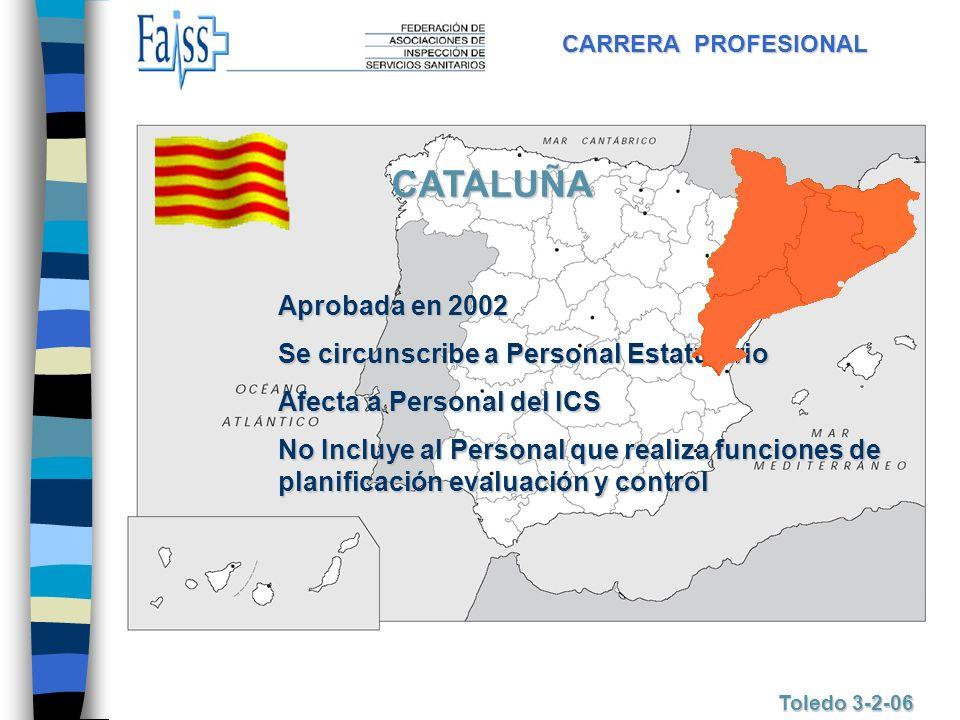 CATALUÑA Aprobada en 2002 Se circunscribe a Personal Estatutario